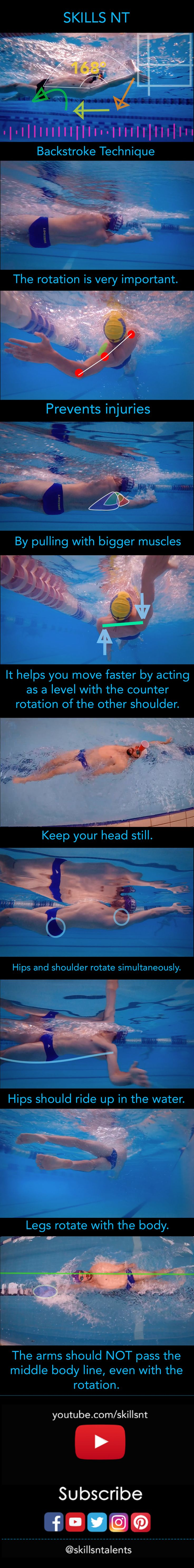 Backtroke swimming technique