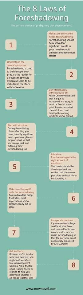 8 Laws of Foreshadowing
