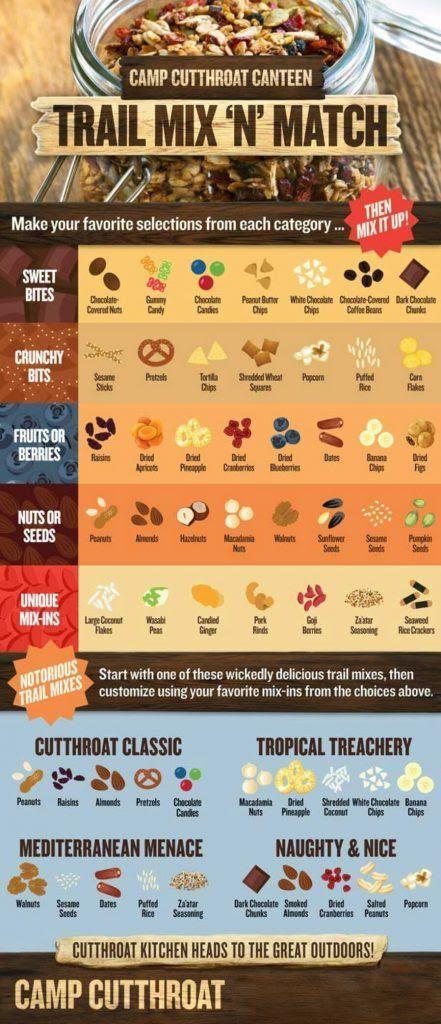 73 best Outdoors images on Pinterest Garden tools, Yard tools - griffe für küchenmöbel