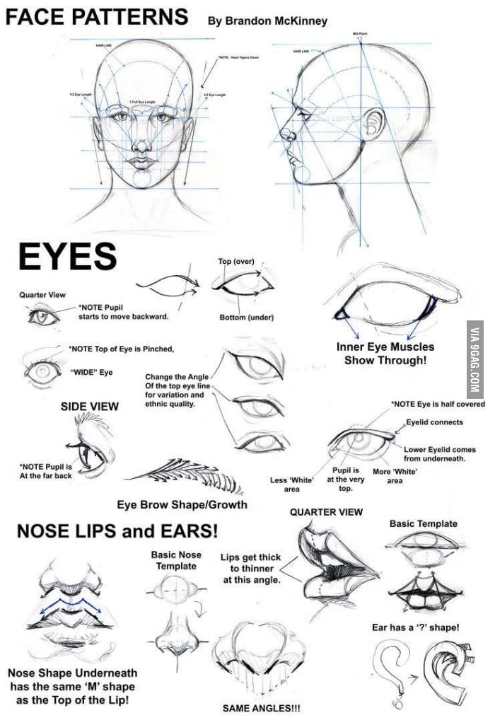To The How To Boob Post Here S How To Draw Face Patterns