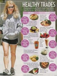 Jessica Simpson Workout And Diet: Her Weight Loss Secrets | Page 4 of 4 | Pop Workouts