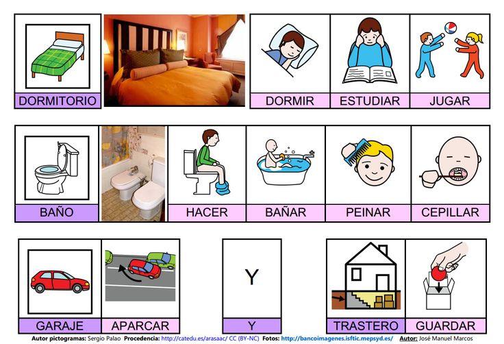 Mapa semántico sobre la Casa (lámina 12), A través de esta actividad, pdremos trabajar la comprensión y la expresión oral, así como la adquisición de vocabulario. http://informaticaparaeducacionespecial.blogspot.com.es/2009/03/mapa-semantico-casa.html