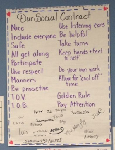 Capturing Kids Hearts #social contact #beginning of the year I love how the kids sign it at the bottom. TOV and TOB= tone of voice and tone of body