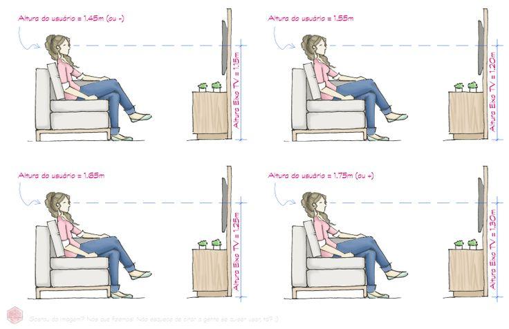 Altura TV + Sofá (completo)