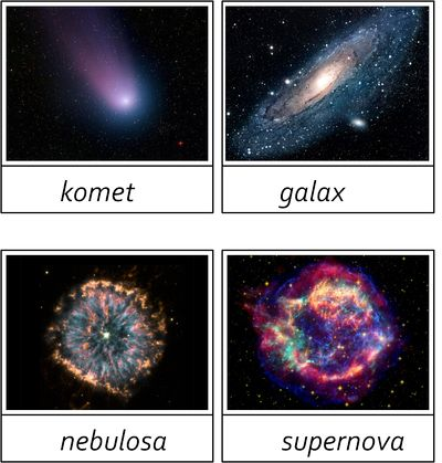 Äntligen kommer material 2 om solsystemet. Materialet innehåller 9 kort med bilder och 9 kort med fakta i 3 delar.Vill du ha materialet så maila mig. montessorimaterial@hotmail.com