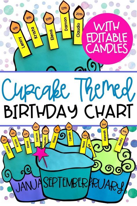 Create A Birthday Chart Display That Matches Your Classroom Theme Or Color Scheme With This Printable Cupcake Themed Set Of Templates