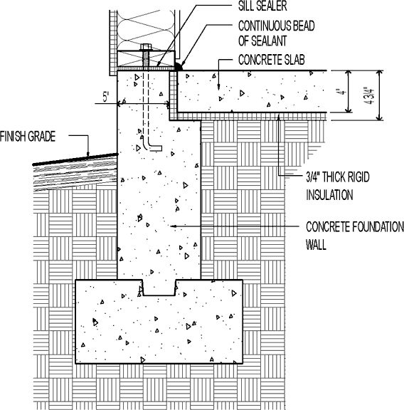 Slab Foundations | GreenBuildingAdvisor.com