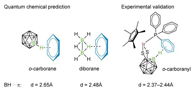 New type of hydrogen bond discovered | Chemistry World