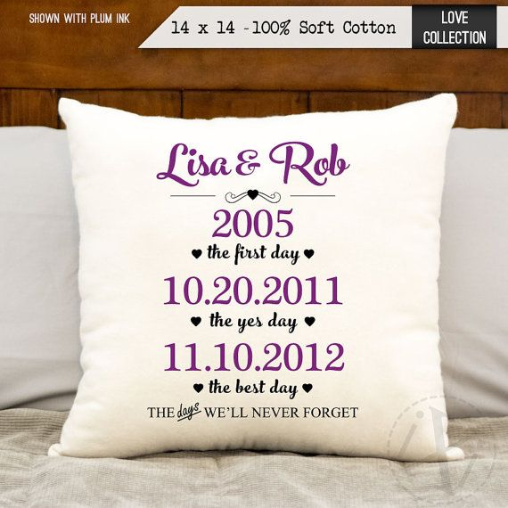 2nd Anniversary Cotton Gift Second Anniversary by GraphicsFactory