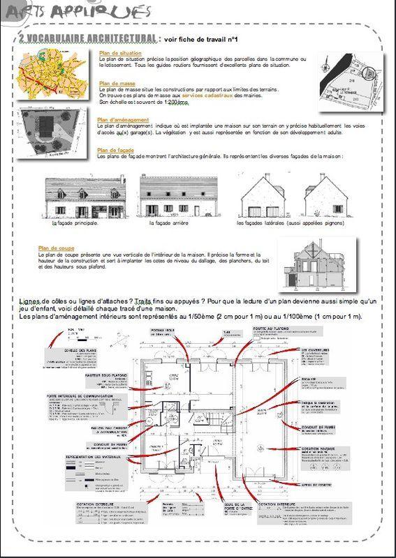 Lire un plan - Artzabertène techniques de bases Pinterest Art - Lire Un Plan De Maison