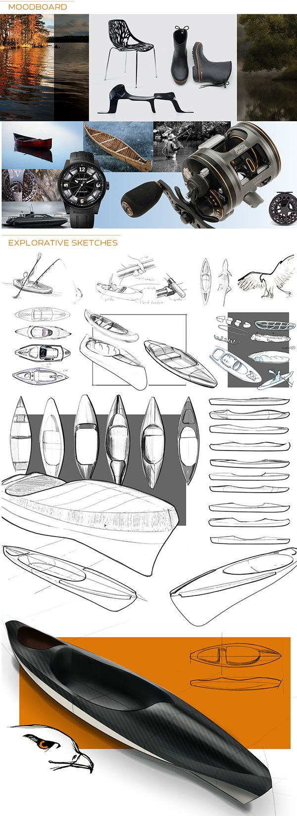 A kayak primarily for the scandinavian fisherman, who wishes to navigate quietly and discretely close to nature. With a design associable to scandinavian landscape and carbon fibre as main material, the kayak is light and portable on land, safe and stable…