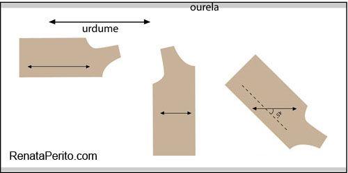 Fio do tecido  Para cortar, é só posicionar a seta na mesma direção do fio de urdume!                                                                                                                                                                                 Mais