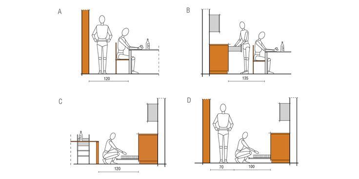 Minimum Kitchen Distances   Planning   Valcucine