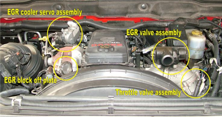 Deleting the 6.7: A guide to making it run right! - Dodge Diesel - Diesel Truck Resource Forums