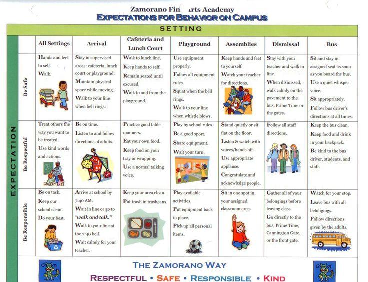 School Wide Examples Discipline Plan Classroom Policies