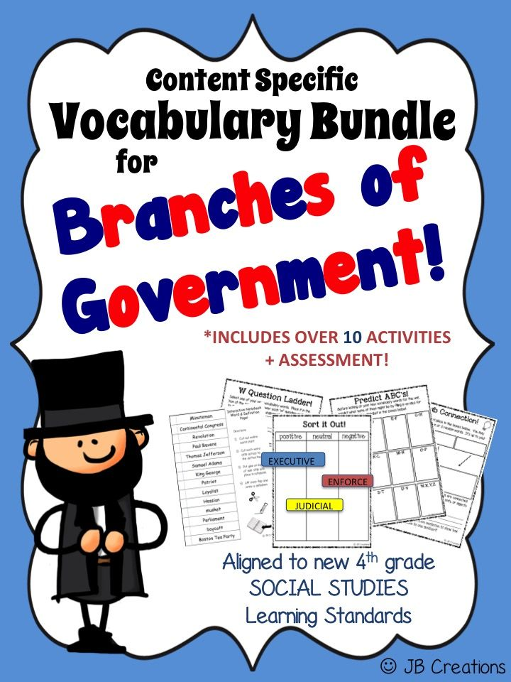 government vocab Study flashcards on american government vocabulary list at cramcom quickly memorize the terms, phrases and much more cramcom makes it easy to get the grade you want.