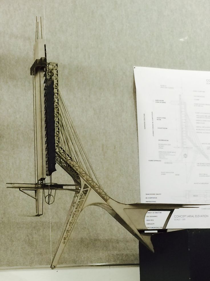 Thesis 2015: Arend Jooste. Space Port for Space Lift. University of the Free State, Bloemfontein, RSA
