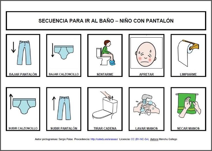 MATERIALES - Secuencias para ir al baño.    Conjunto de seis secuencias para trabajar o anticipar las distintas rutinas para ir al baño.    http://arasaac.org/materiales.php?id_material=778