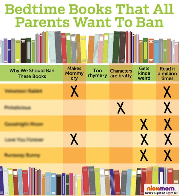 Bedtime books that ALL parents want to ban.