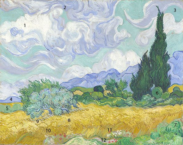 'Wheatfield with Cypresses' was painted by Van Gogh in 1889, in the last year of his life and is one of his most famous landscapes. Learn about the pigments used by Van Gogh in this painting to achieve the impression of a hot summer day.