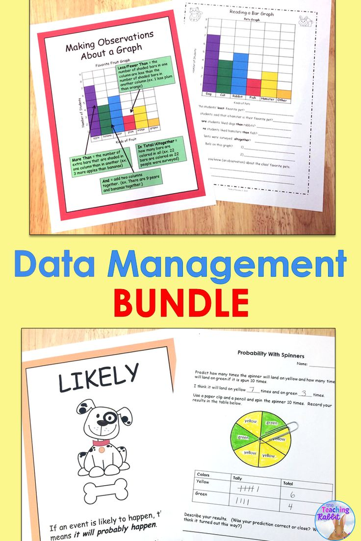 The 25+ best Graphing worksheets ideas on Pinterest | Plane ...