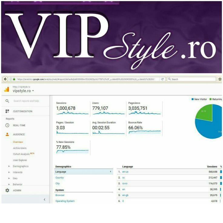 Conform Google Analytics, dupa 8 ani de la lansarea VIPStyle.ro, audienta totala a depasit  cifra de 1.000.000 de accesari, si peste 3.000.000 de afisari. Precizez ca traficul a crescut organic, fara campanii de promovare Google Adsense sau Facebook.