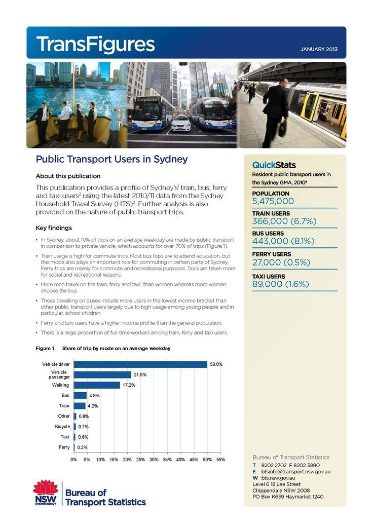 Best Ideas About Bureau Of Transportation Statistics On - Us bureau of transportation statistics noise map