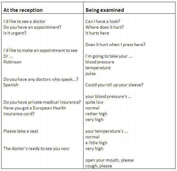 health - at the doctor/dentist - useful expressions - A2