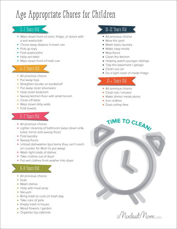 Download this free printable with Age-Appropriate Chores for Children. Are there any chores you'd add to this list?