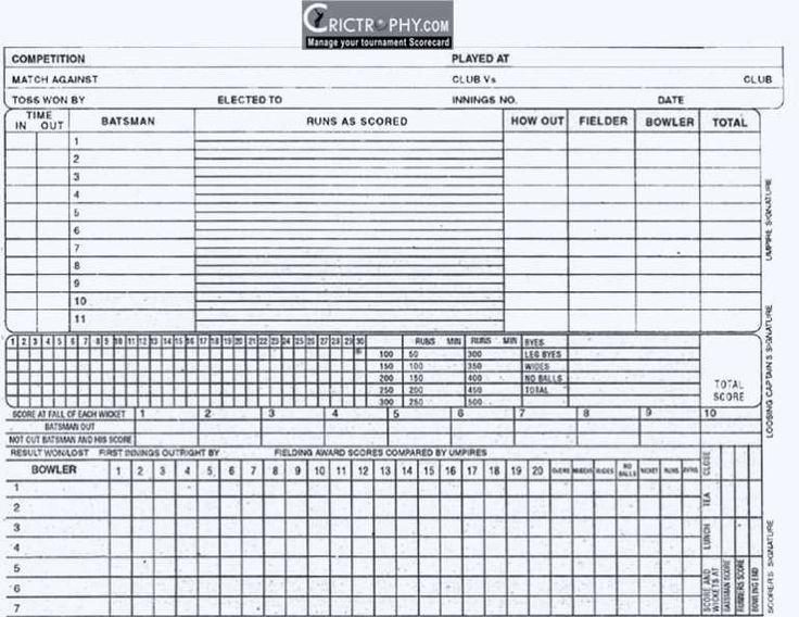 Cricket score sheet excel 8 cricket score cricket