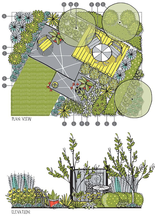 166 best garden design plan images on Pinterest Landscape plans