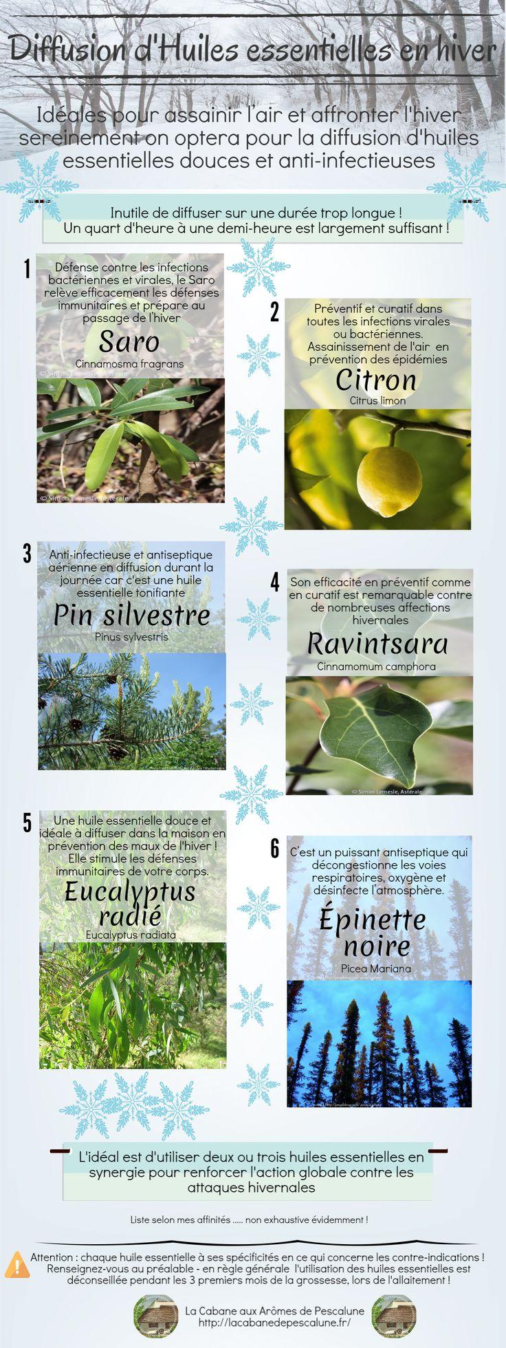 Huiles essentielles à diffuser l'hiver
