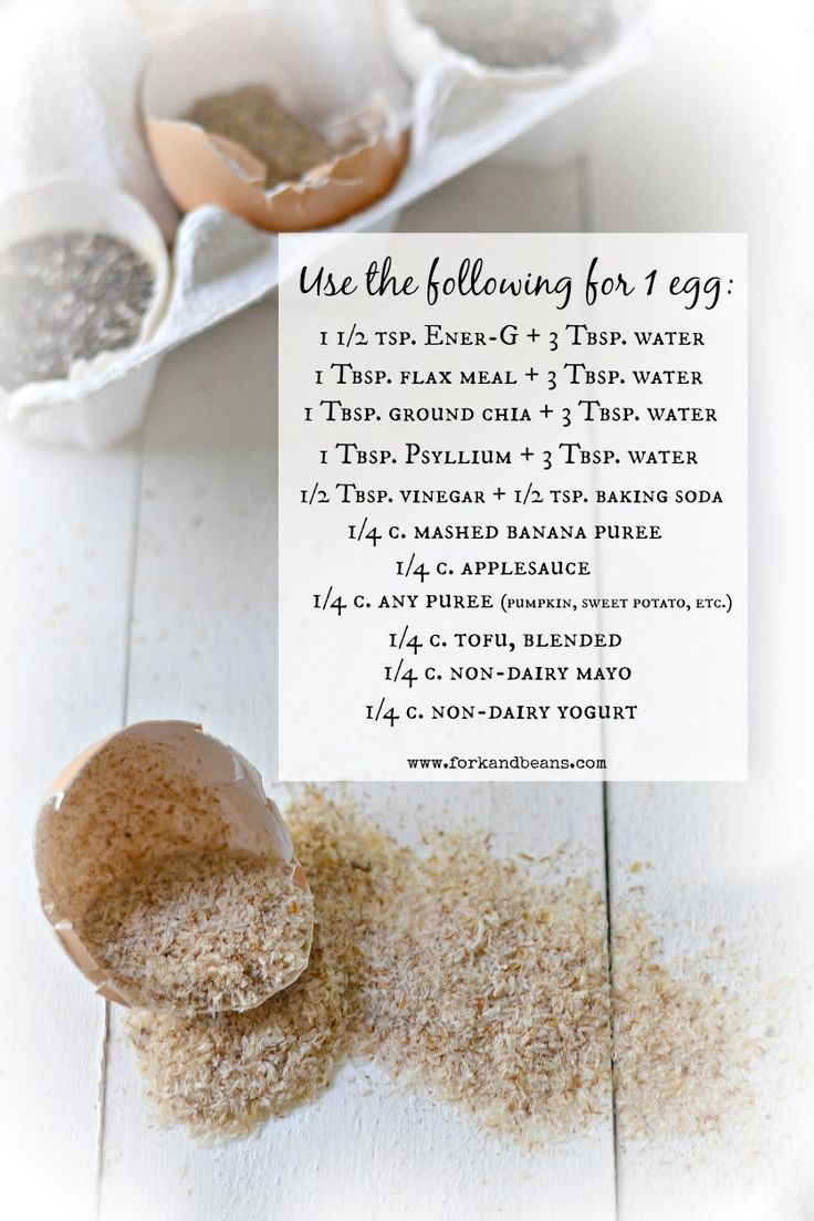 Baking tricks - Guide to apple sauce, psyllium (or egg)  substitutes - Fork & Beans