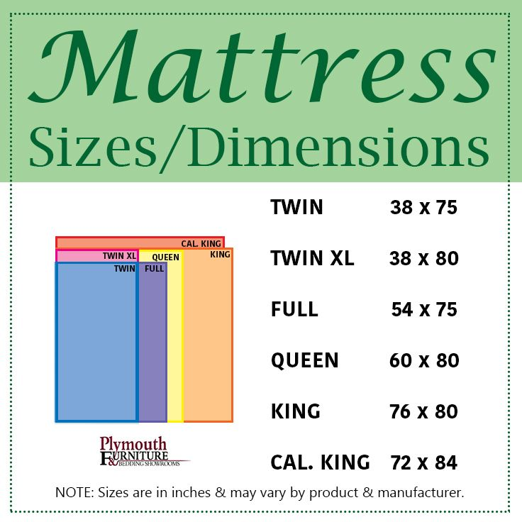 itu0027s also common for mattress to make the mattress an inch or two