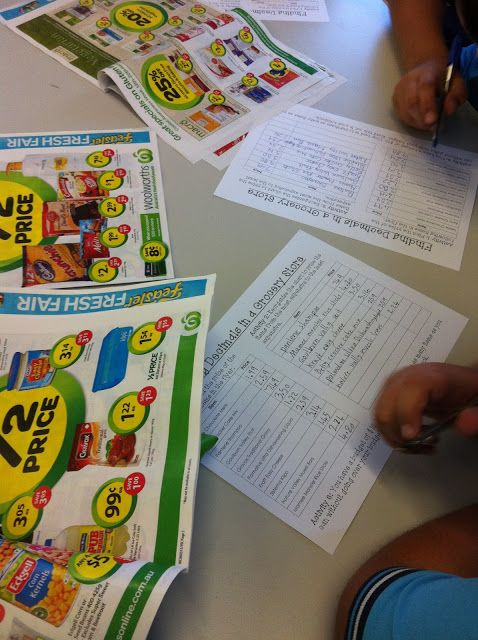 Miss A's Class Ideas: Woolworth's Teaching Decimals