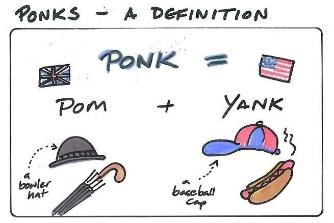 Who knows what a Ponk is?