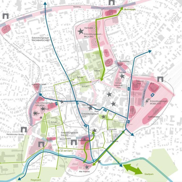 Cityförster (2013): Perspektive Gütersloh (D), via cityfoerster.net