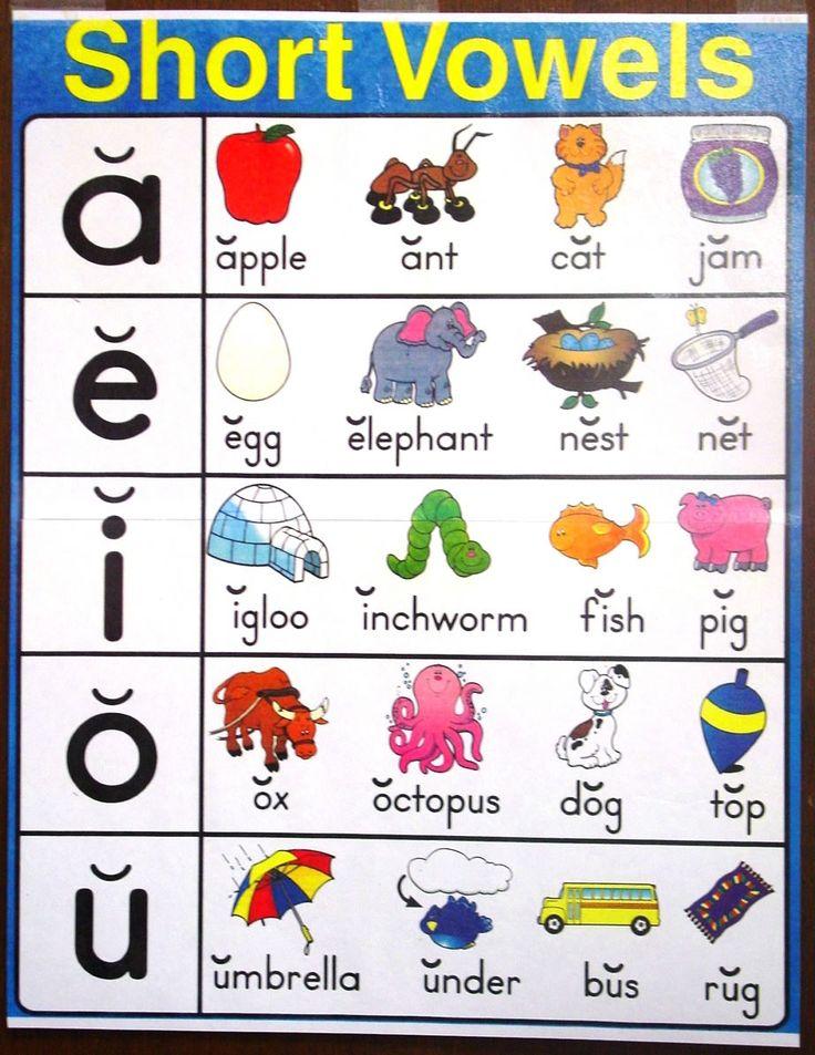 Short vowels video — Pronuncian: American English ...