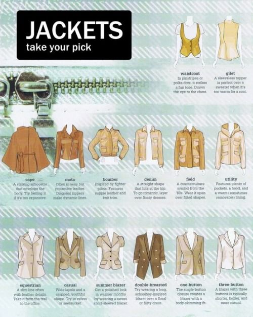 A visual dictionary of women's jackets  More Visual Glossaries (for Her):Backpacks / Bags / Bobby Pins / Boots / Bra Types / Hats /Belt knots / Chain Types / Coats /Collars /Darts / Dress Shapes / Dress Silhouettes / Eyeglass frames / Eyeliner Strokes / Hangers / Harem Pants /Heels / Lingerie / Nail shapes / Necklaces /Necklines / Patterns (Part1) / Patterns (Part 2) / Puffy Sleeves / Scarf Knots / Shoes / Shorts /Silhouettes / Skirts /Tartans / Tops / Underwear / Vintage Hats ...