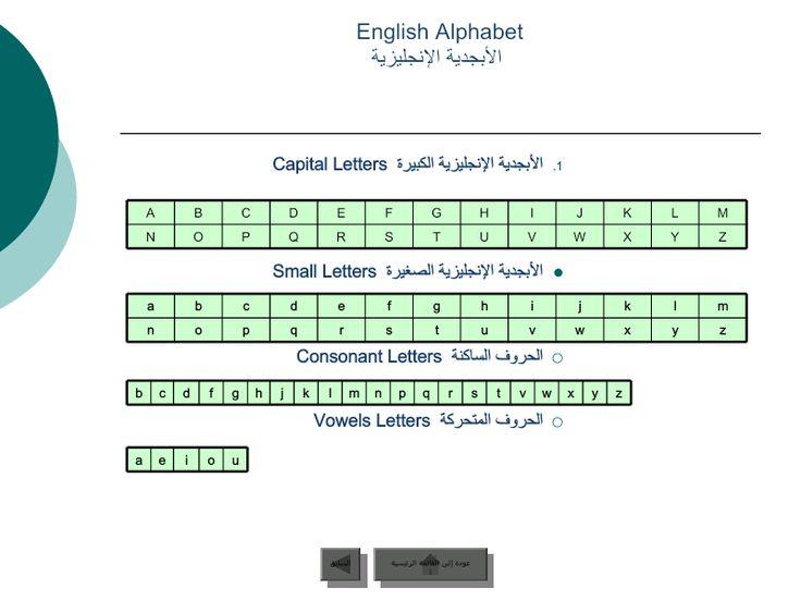 الحروف الأبجدية الانجليزية Small Letters English Alphabet Letter S