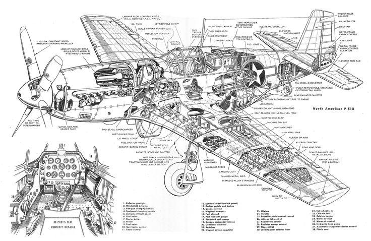 p 51b mustang diagrams