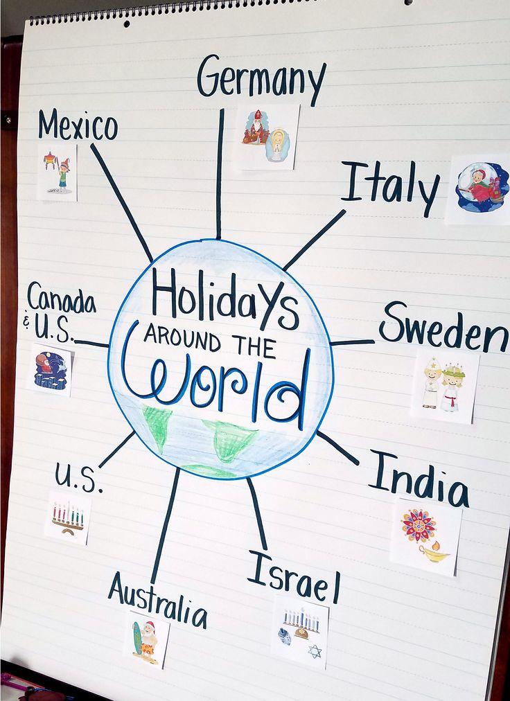 Teaching Holidays Around the World in Kindergarten.