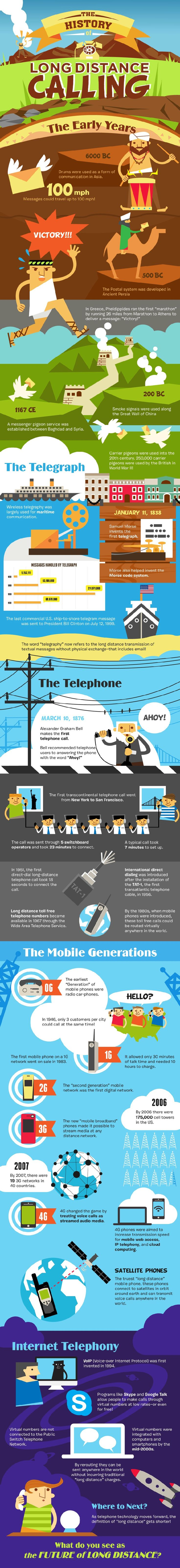 The History of Long Distance Calling: You may not remember any form of communication prior to the iPhone 5, but ever since drums were used to send messages in 6000 B.C., mankind has been on the path to developing easy, efficient worldwide communication.  #telecommunications #infographic