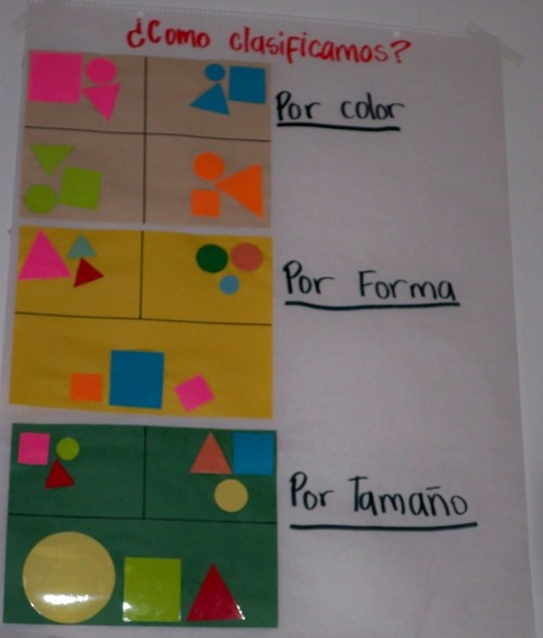 simple anchor charts for K
