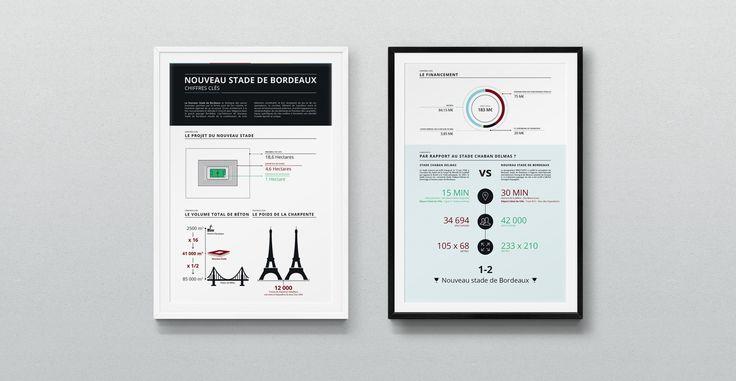 10h11 réalise une #visualisation de données en #infographie du Nouveau #Stade de #Bordeaux. #Chiffres clés et comparatif avec le stade #Chaban Delmas, nous vous invitons à découvrir votre nouveau stade par la #donnee. #infographic #data #datavizualisation #paris