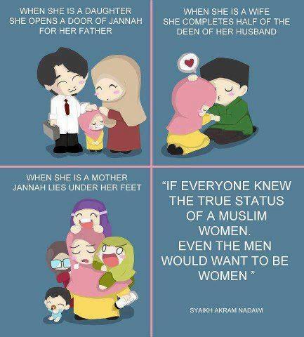 The status of women in islam!