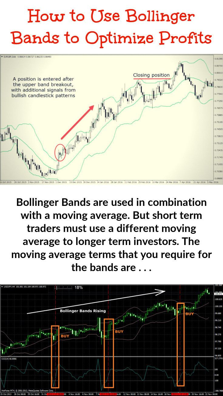 How do I shade the area between Bollinger Bands [StockCharts Support]