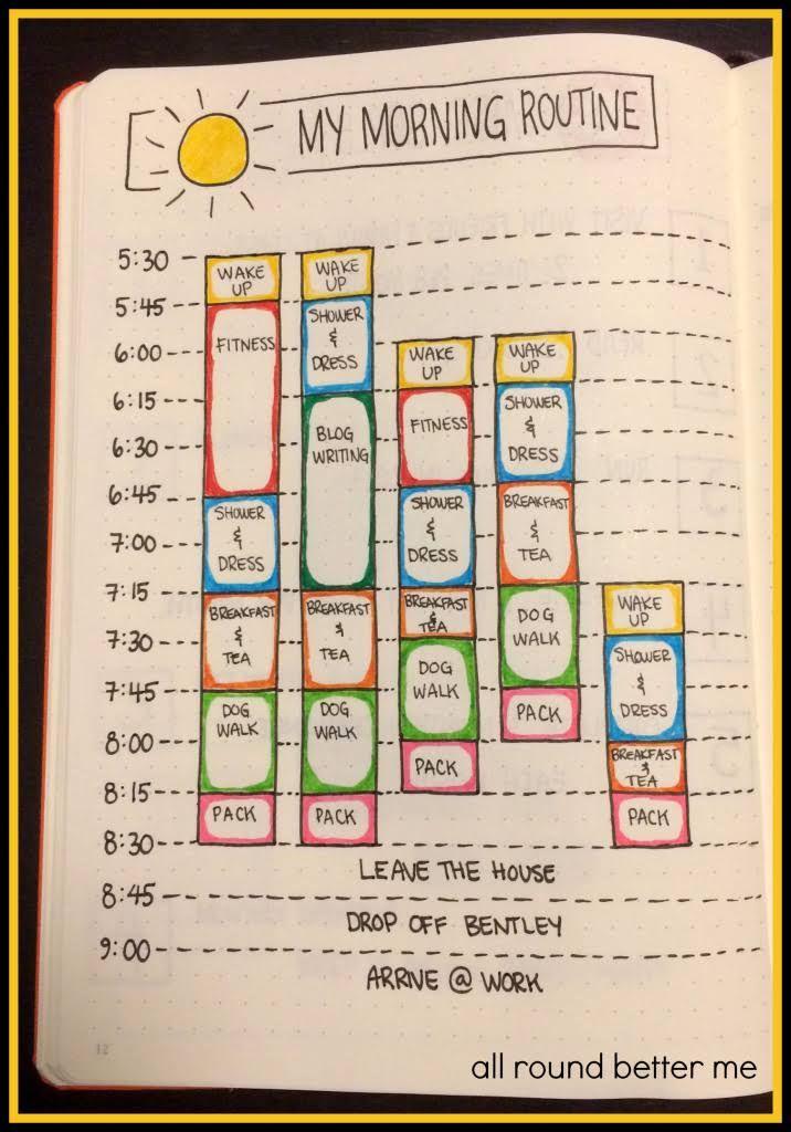 Exemple de morning routine dans un bujo