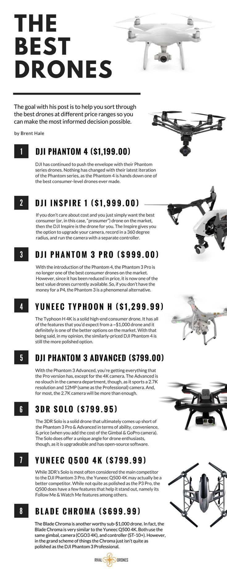 Consumer drones are quickly becoming the most popular new tech-item to have. However, not all drones are made equally. Some drones (or quadcopters) are suited for beginners who need to get the hang of how to fly a drone, while other drones are suited for more advanced users. #infographics #drones