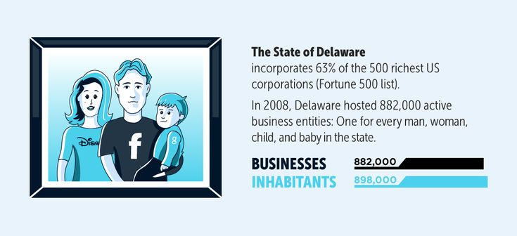 About the tax haven that's the state of Delaware.